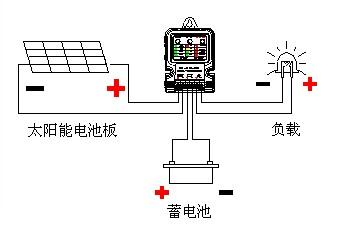 太阳能控制器_光伏充放电控制器6v3a太阳能控制器