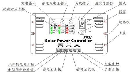 太阳能光伏设备 太阳能光伏发电设备