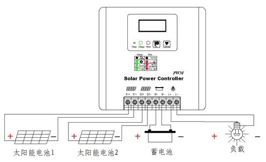 【太阳能路灯控制仪】价格
